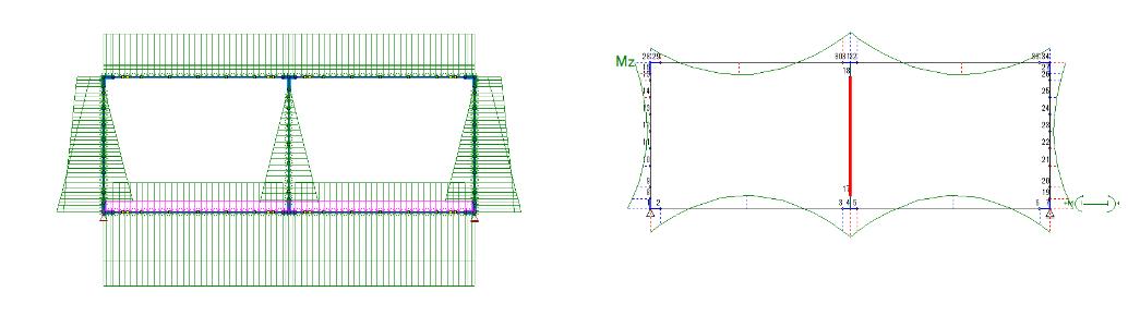 ■常時の荷重モデルと解析結果